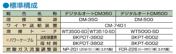 dm350siyou_22.jpg